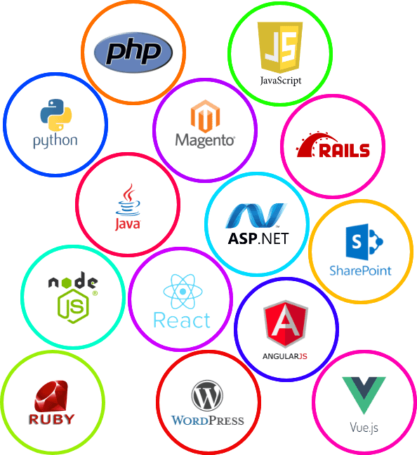 php, javascript, python, magento, ruby on rails, java, asp.net, node.js, react.js, sharepoint,angular.js, ruby, wordpress, vue.js web development technology