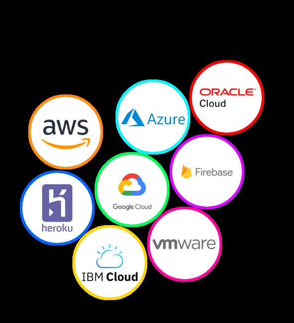 Oracle Cloud, Azure, Amazon Web Service, AWS, Google Cloud, Firebase, Heroku, IBM Cloud, VM Ware, Cloud Technology