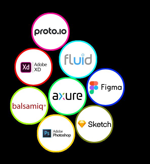 proto.io, adobe xd, fluid, balsamiq, azure, figma, adobe photoshop, sketch, ui ux design technology